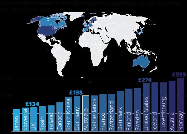 Australia Uk Map Comparison.International Comparisons Scienceogram Uk